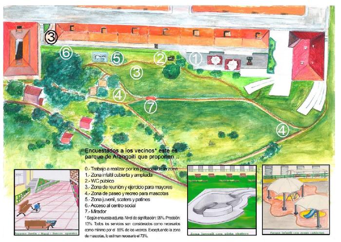 Arangoitiko parkea biziberritzeko plana aurkeztuko dute zapatuan